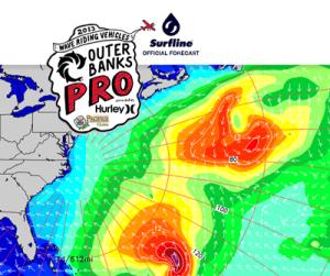 Outer Banks Pro 2013 Surf Forecast